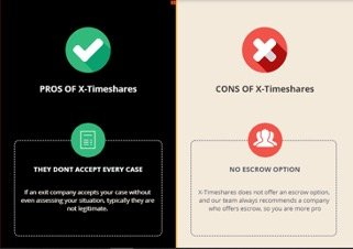 x timeshare pro's and con's